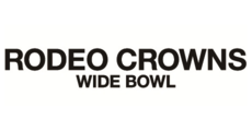 RODEOCROWNS WIDE BOWL